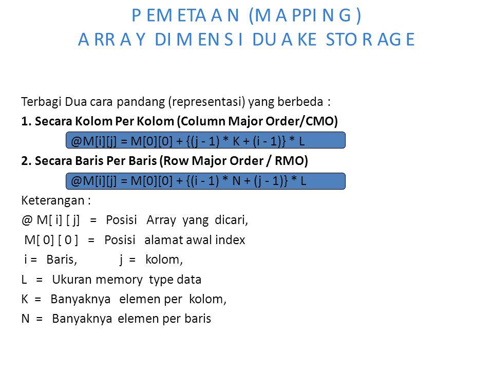 P EM ETA A N (M A PPI N G ) A RR A Y DI M EN S I DU A KE STO R AG E Terbagi Dua cara pandang (representasi) yang berbeda : 1. Secara Kolom Per Kolom (