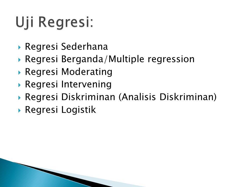  Regresi Sederhana  Regresi Berganda/Multiple regression  Regresi Moderating  Regresi Intervening  Regresi Diskriminan (Analisis Diskriminan)  Regresi Logistik