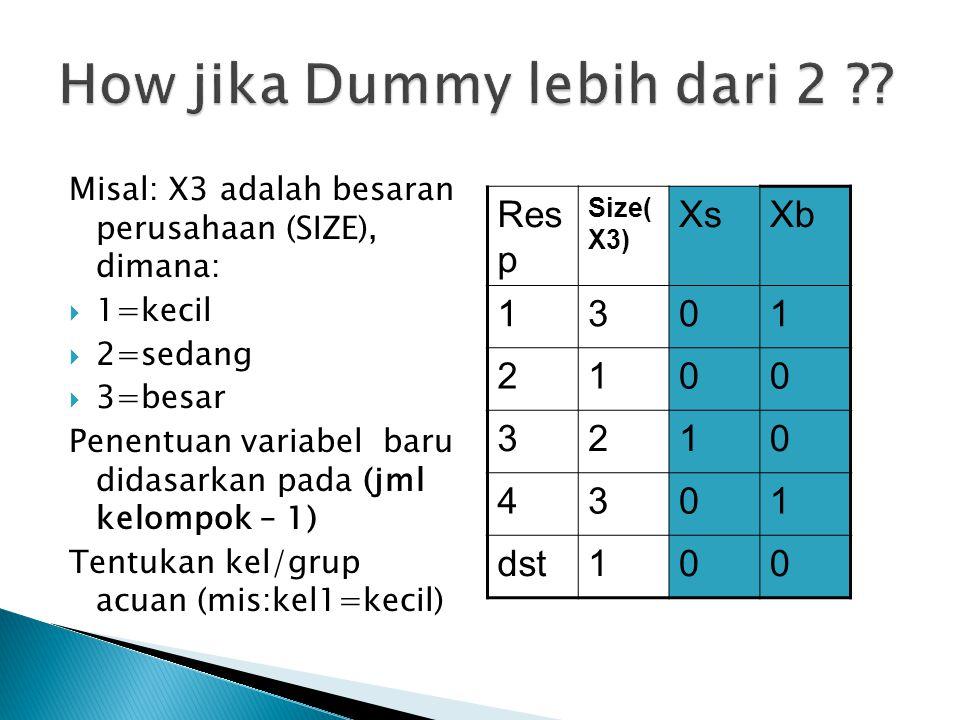 Misal: X3 adalah besaran perusahaan (SIZE), dimana:  1=kecil  2=sedang  3=besar Penentuan variabel baru didasarkan pada (jml kelompok – 1) Tentukan kel/grup acuan (mis:kel1=kecil) Res p Size( X3) XsXb 1301 2100 3210 4301 dst100