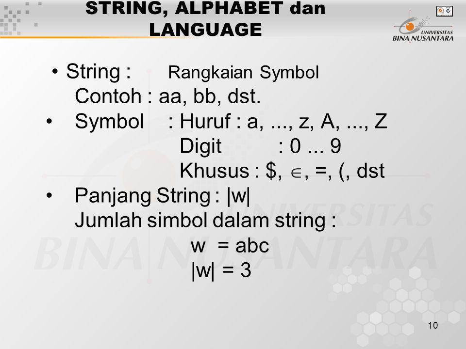 10 STRING, ALPHABET dan LANGUAGE String : Rangkaian Symbol Contoh : aa, bb, dst. Symbol: Huruf : a,..., z, A,..., Z Digit : 0... 9 Khusus : $, , =, (