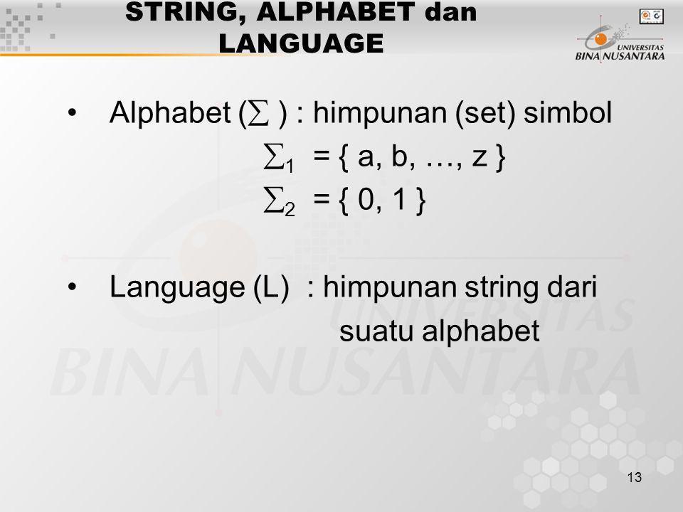 13 STRING, ALPHABET dan LANGUAGE Alphabet (  ) : himpunan (set) simbol  1 = { a, b, …, z }  2 = { 0, 1 } Language (L) : himpunan string dari suatu