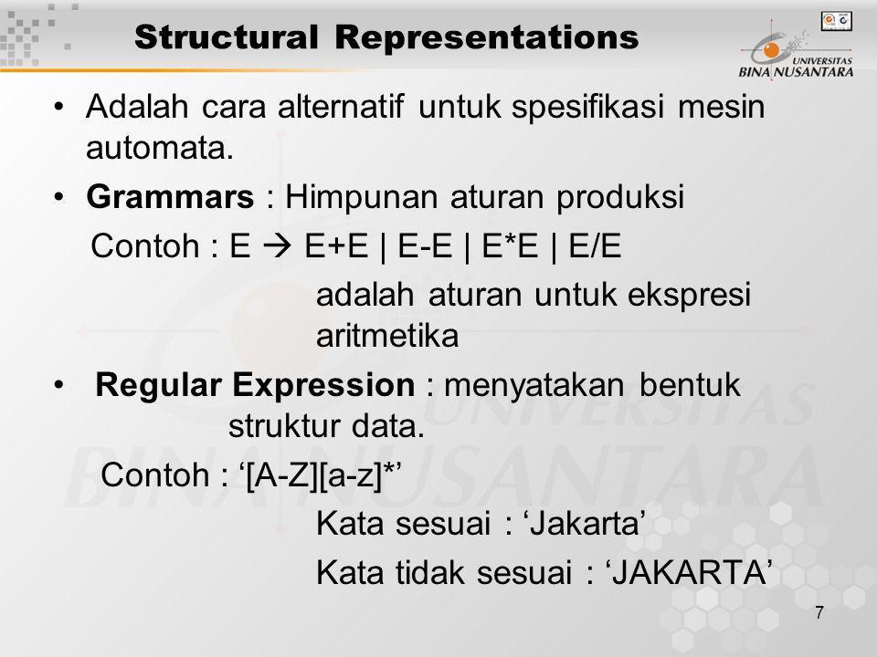 Structural Representations Adalah cara alternatif untuk spesifikasi mesin automata. Grammars : Himpunan aturan produksi Contoh : E  E+E | E-E | E*E |