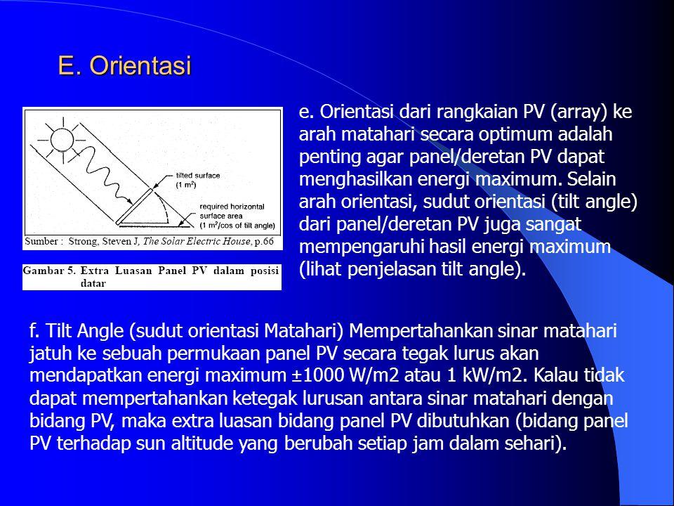 E. Orientasi e. Orientasi dari rangkaian PV (array) ke arah matahari secara optimum adalah penting agar panel/deretan PV dapat menghasilkan energi max