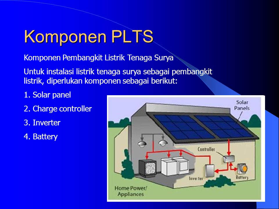 Komponen PLTS Komponen Pembangkit Listrik Tenaga Surya Untuk instalasi listrik tenaga surya sebagai pembangkit listrik, diperlukan komponen sebagai berikut: 1.