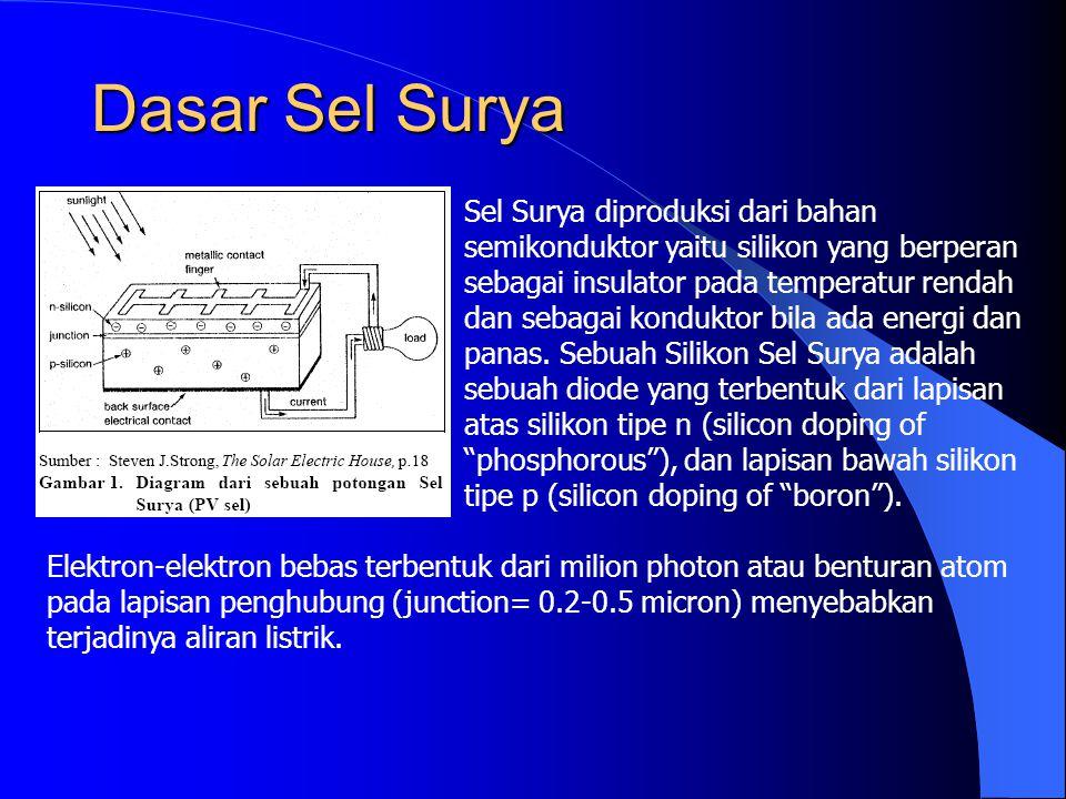 Dasar Sel Surya Sel Surya diproduksi dari bahan semikonduktor yaitu silikon yang berperan sebagai insulator pada temperatur rendah dan sebagai konduktor bila ada energi dan panas.