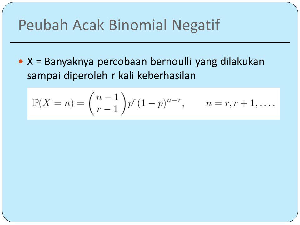 Peubah Acak Binomial Negatif X = Banyaknya percobaan bernoulli yang dilakukan sampai diperoleh r kali keberhasilan