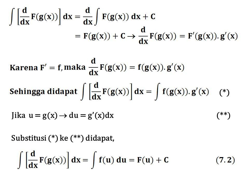Contoh 7.4 Penyelesaian Misal u = 1–2x  du = –2 dx Contoh 7.5 Penyelesaian Misal u = x 2 – 1  du = 2x dx