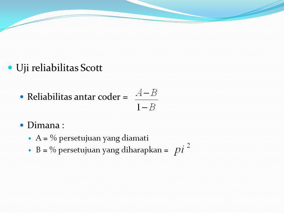 Uji reliabilitas Scott Reliabilitas antar coder = Dimana : A = % persetujuan yang diamati B = % persetujuan yang diharapkan =