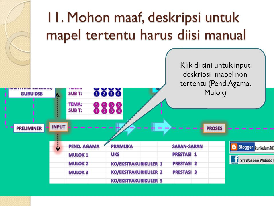 11. Mohon maaf, deskripsi untuk mapel tertentu harus diisi manual Klik di sini untuk input deskripsi mapel non tertentu (Pend. Agama, Mulok)