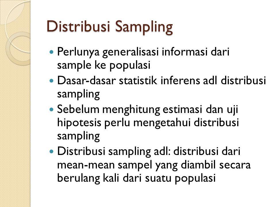 Distribusi Sampling Perlunya generalisasi informasi dari sample ke populasi Dasar-dasar statistik inferens adl distribusi sampling Sebelum menghitung estimasi dan uji hipotesis perlu mengetahui distribusi sampling Distribusi sampling adl: distribusi dari mean-mean sampel yang diambil secara berulang kali dari suatu populasi