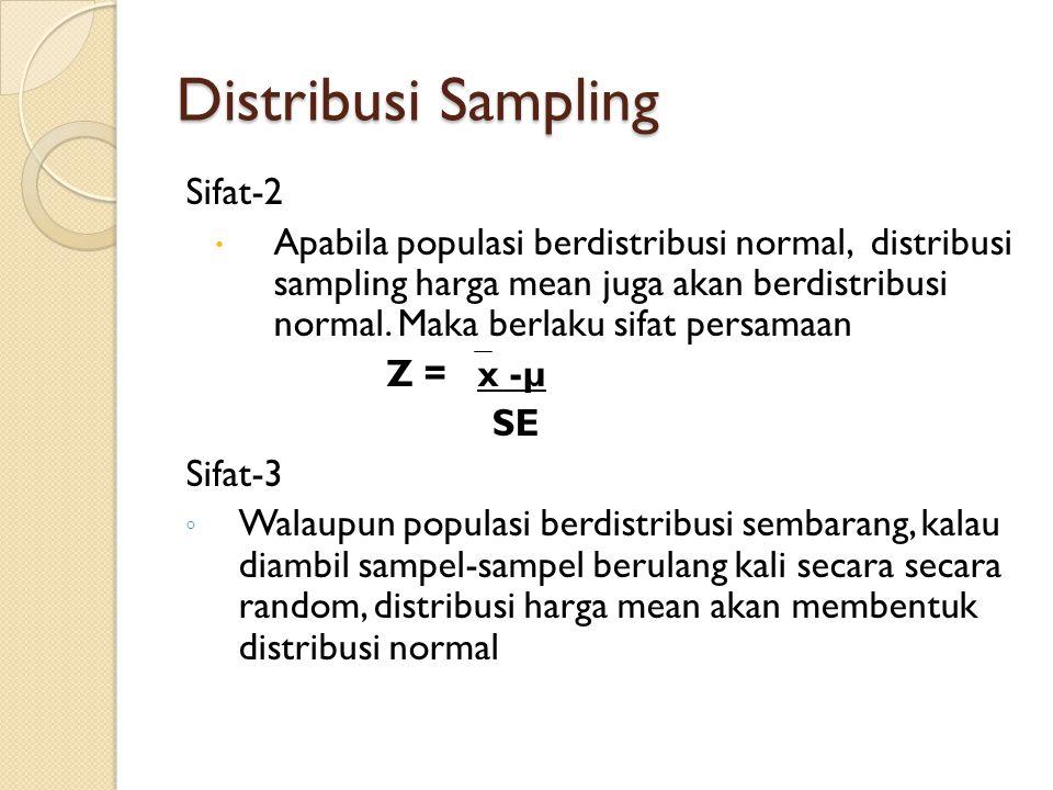 Distribusi Sampling Sifat-2  Apabila populasi berdistribusi normal, distribusi sampling harga mean juga akan berdistribusi normal.