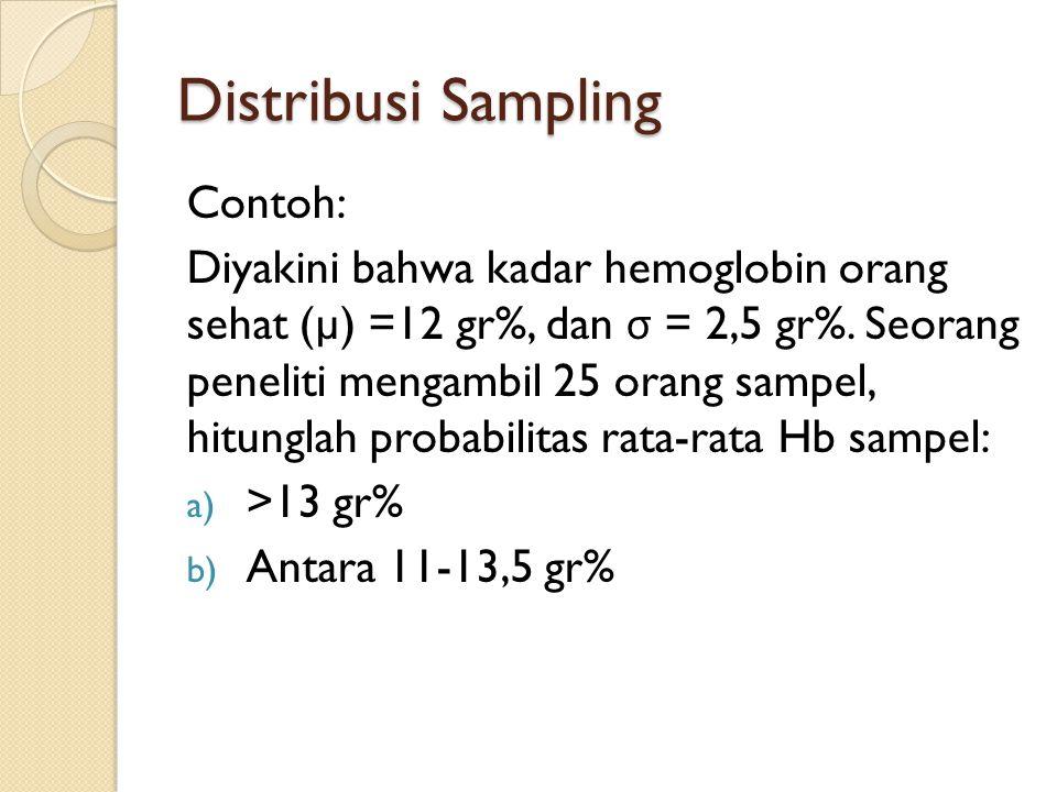 Distribusi Sampling Contoh: Diyakini bahwa kadar hemoglobin orang sehat (µ) =12 gr%, dan σ = 2,5 gr%.