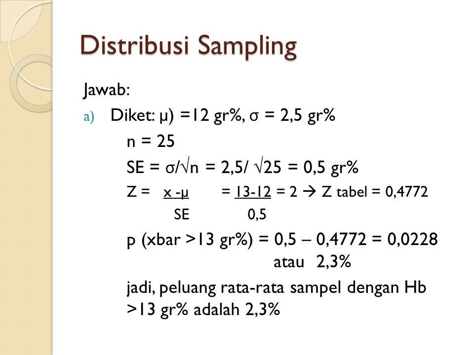 Distribusi Sampling Jawab: a) Diket: µ) =12 gr%, σ = 2,5 gr% n = 25 SE = σ /√n = 2,5/ √25 = 0,5 gr% Z = x -µ= 13-12 = 2  Z tabel = 0,4772 SE 0,5 p (xbar >13 gr%) = 0,5 – 0,4772 = 0,0228 atau 2,3% jadi, peluang rata-rata sampel dengan Hb >13 gr% adalah 2,3%