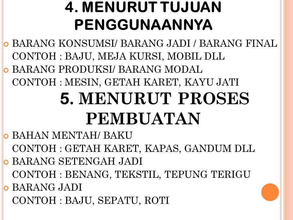 4. MENURUT TUJUAN PENGGUNAANNYA BARANG KONSUMSI/ BARANG JADI / BARANG FINAL CONTOH : BAJU, MEJA KURSI, MOBIL DLL BARANG PRODUKSI/ BARANG MODAL CONTOH