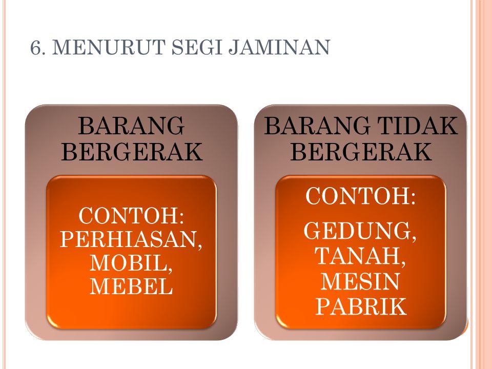 6. MENURUT SEGI JAMINAN BARANG BERGERAK CONTOH: PERHIASAN, MOBIL, MEBEL BARANG TIDAK BERGERAK CONTOH: GEDUNG, TANAH, MESIN PABRIK