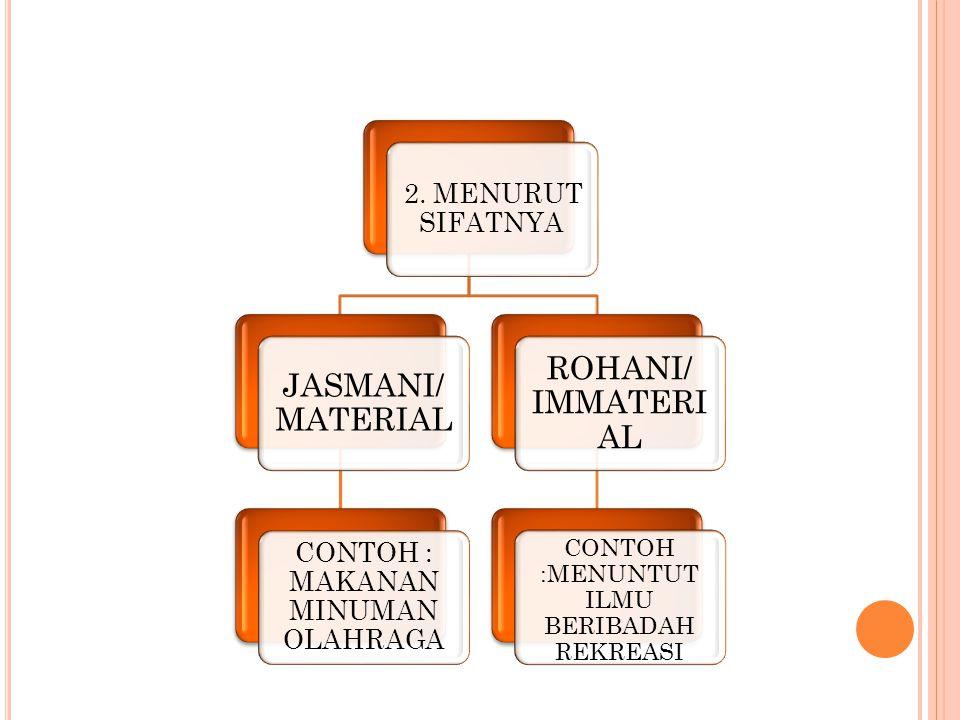 2. MENURUT SIFATNYA JASMANI/ MATERIAL CONTOH : MAKANAN MINUMAN OLAHRAGA ROHANI/ IMMATERI AL CONTOH :MENUNTUT ILMU BERIBADAH REKREASI