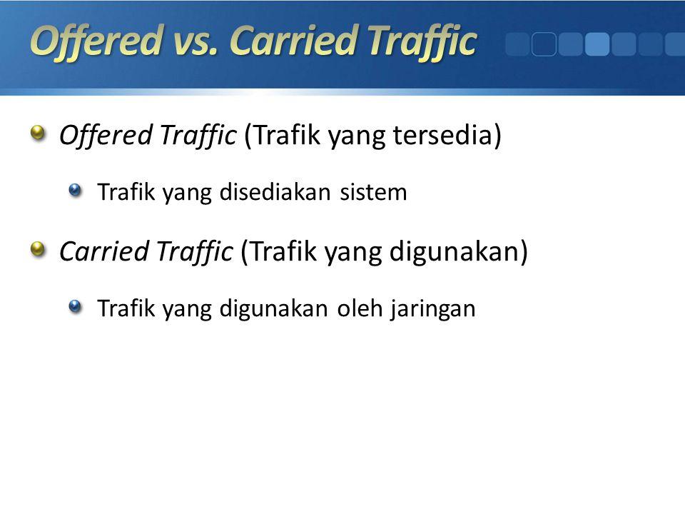 Offered Traffic (Trafik yang tersedia) Trafik yang disediakan sistem Carried Traffic (Trafik yang digunakan) Trafik yang digunakan oleh jaringan