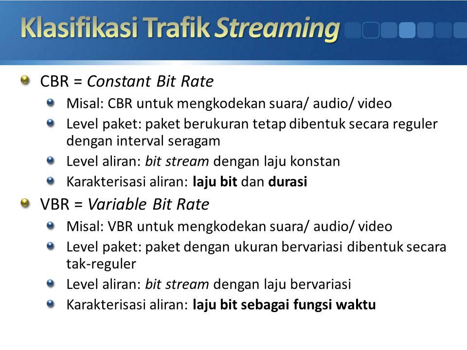 CBR = Constant Bit Rate Misal: CBR untuk mengkodekan suara/ audio/ video Level paket: paket berukuran tetap dibentuk secara reguler dengan interval se