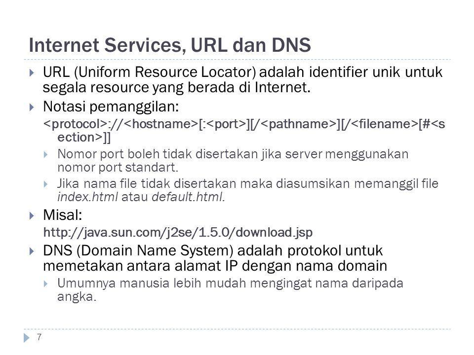Internet Services, URL dan DNS 7  URL (Uniform Resource Locator) adalah identifier unik untuk segala resource yang berada di Internet.  Notasi peman