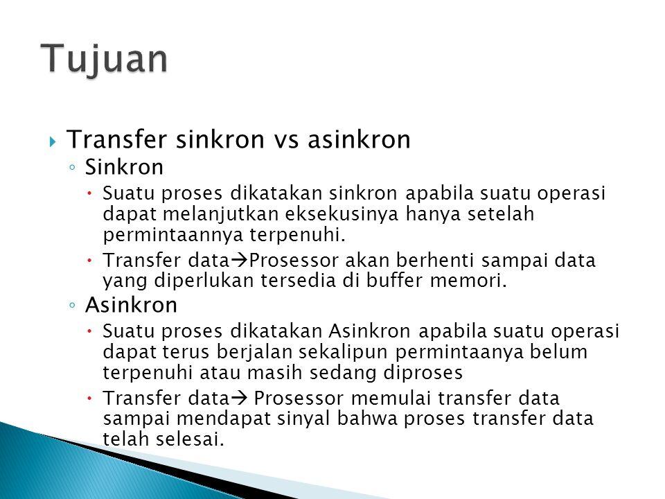  Transfer sinkron vs asinkron ◦ Sinkron  Suatu proses dikatakan sinkron apabila suatu operasi dapat melanjutkan eksekusinya hanya setelah permintaannya terpenuhi.