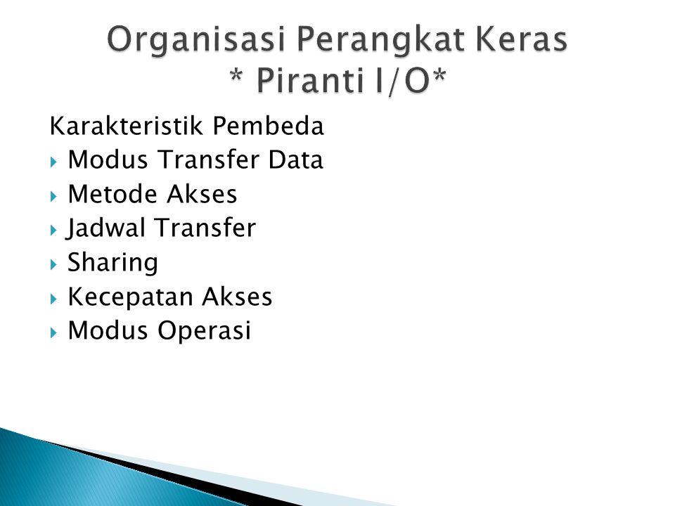 Karakteristik Pembeda  Modus Transfer Data  Metode Akses  Jadwal Transfer  Sharing  Kecepatan Akses  Modus Operasi