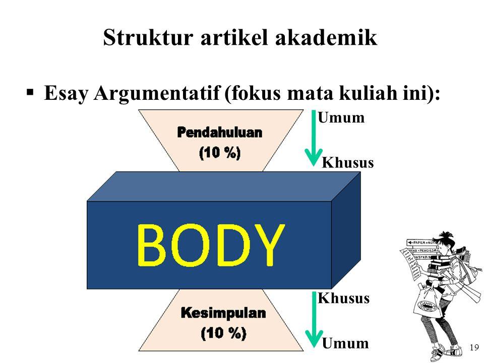 Struktur artikel akademik  Esay Argumentatif (fokus mata kuliah ini): 19 Umum Khusus Umum