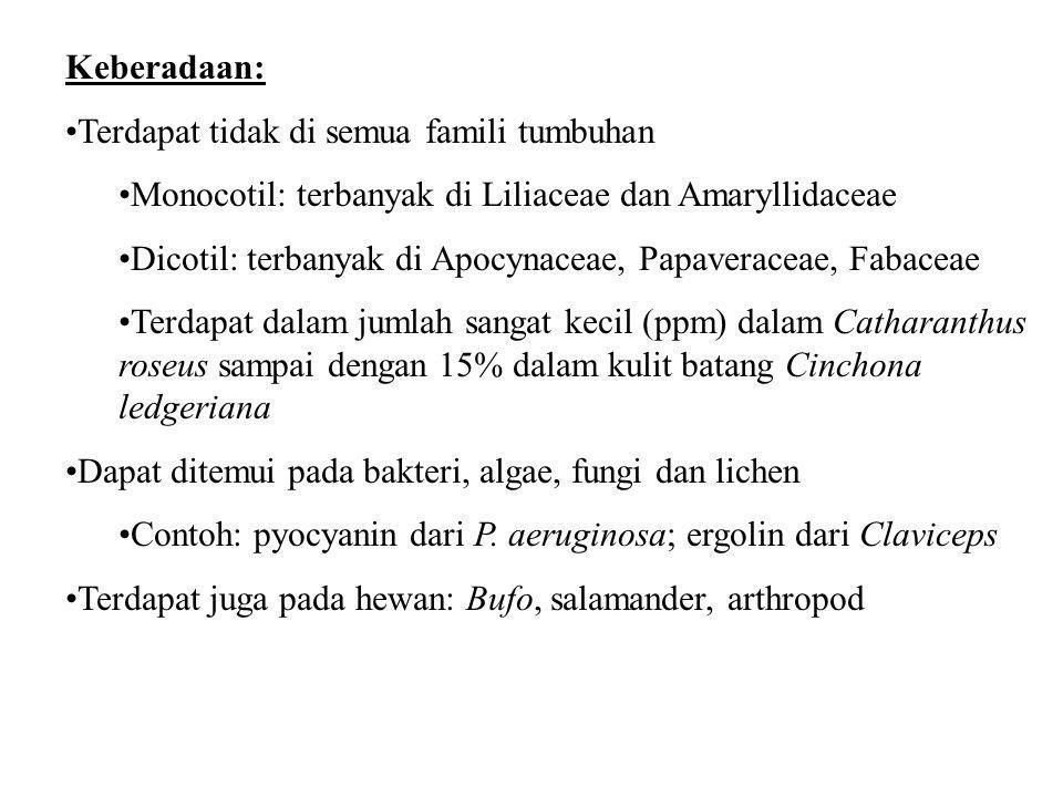 Keberadaan: Terdapat tidak di semua famili tumbuhan Monocotil: terbanyak di Liliaceae dan Amaryllidaceae Dicotil: terbanyak di Apocynaceae, Papaverace