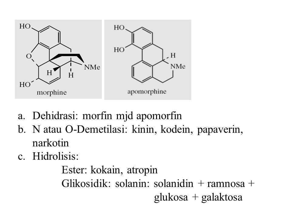 a.Dehidrasi: morfin mjd apomorfin b.N atau O-Demetilasi: kinin, kodein, papaverin, narkotin c.Hidrolisis: Ester: kokain, atropin Glikosidik: solanin:
