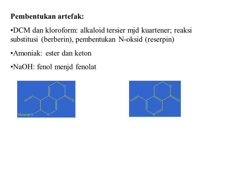 Pembentukan artefak: DCM dan kloroform: alkaloid tersier mjd kuartener; reaksi substitusi (berberin), pembentukan N-oksid (reserpin) Amoniak: ester da
