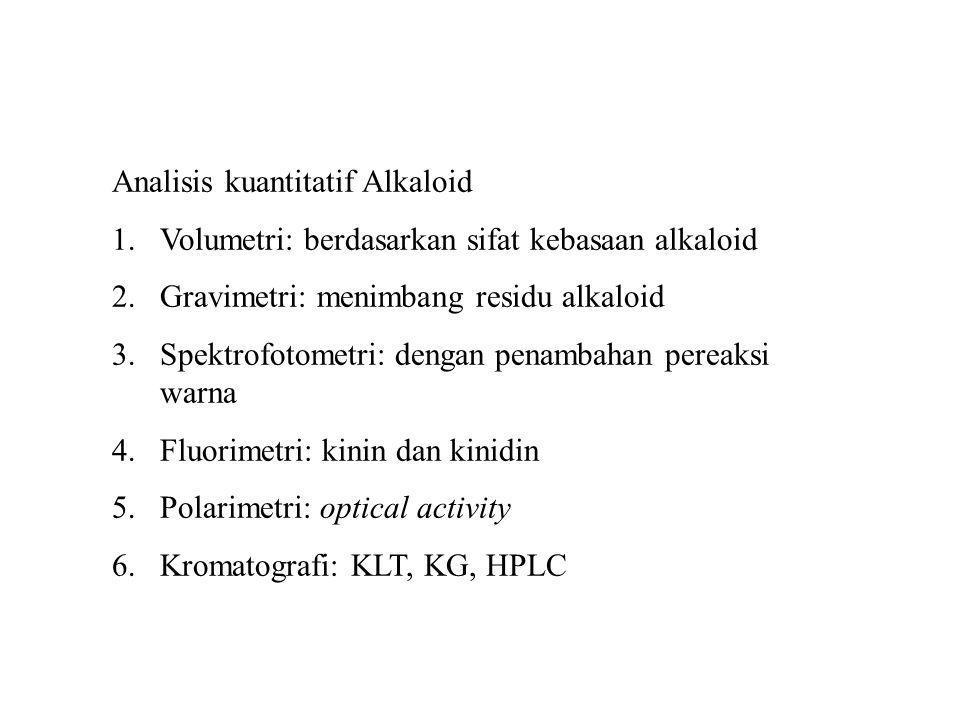Analisis kuantitatif Alkaloid 1.Volumetri: berdasarkan sifat kebasaan alkaloid 2.Gravimetri: menimbang residu alkaloid 3.Spektrofotometri: dengan pena