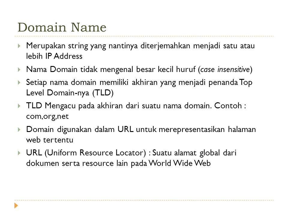  Merupakan string yang nantinya diterjemahkan menjadi satu atau lebih IP Address  Nama Domain tidak mengenal besar kecil huruf (case insensitive)  Setiap nama domain memiliki akhiran yang menjadi penanda Top Level Domain-nya (TLD)  TLD Mengacu pada akhiran dari suatu nama domain.