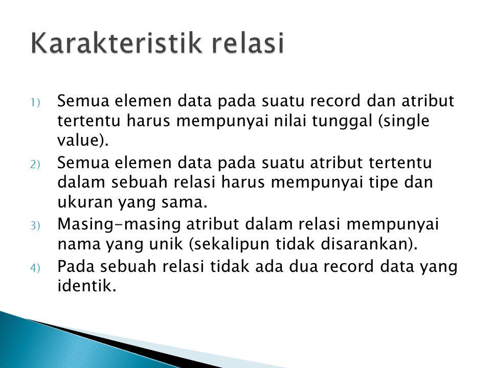 1) Semua elemen data pada suatu record dan atribut tertentu harus mempunyai nilai tunggal (single value). 2) Semua elemen data pada suatu atribut tert