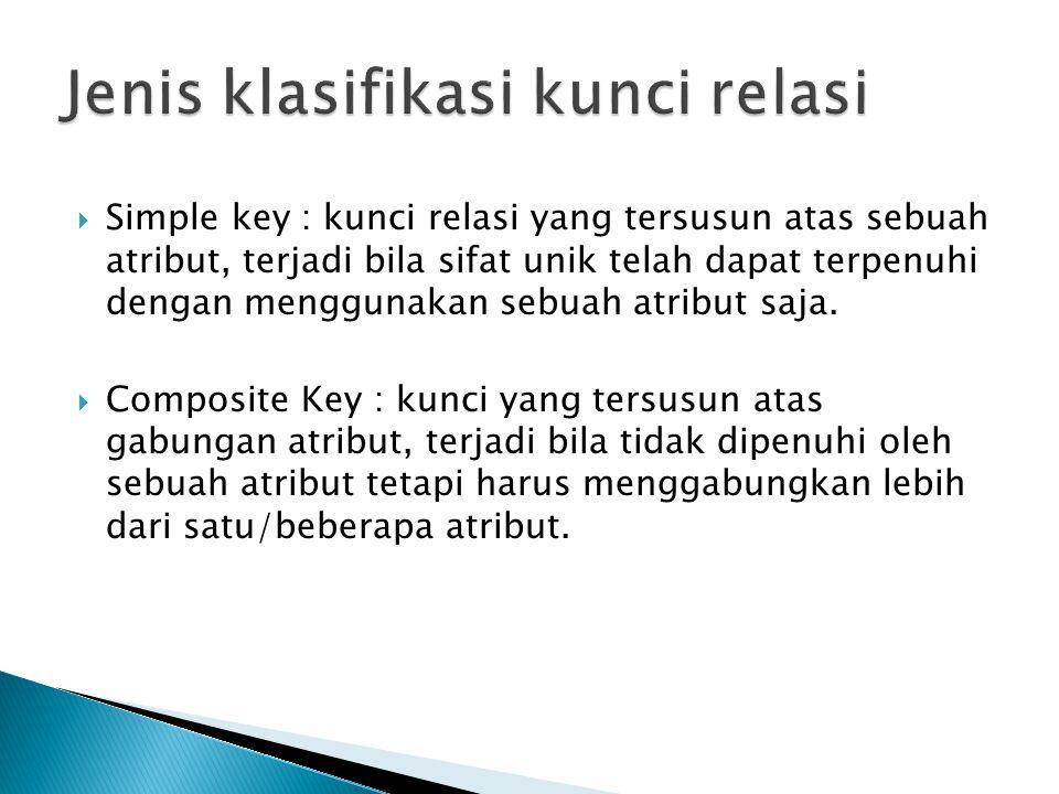  Simple key : kunci relasi yang tersusun atas sebuah atribut, terjadi bila sifat unik telah dapat terpenuhi dengan menggunakan sebuah atribut saja. 