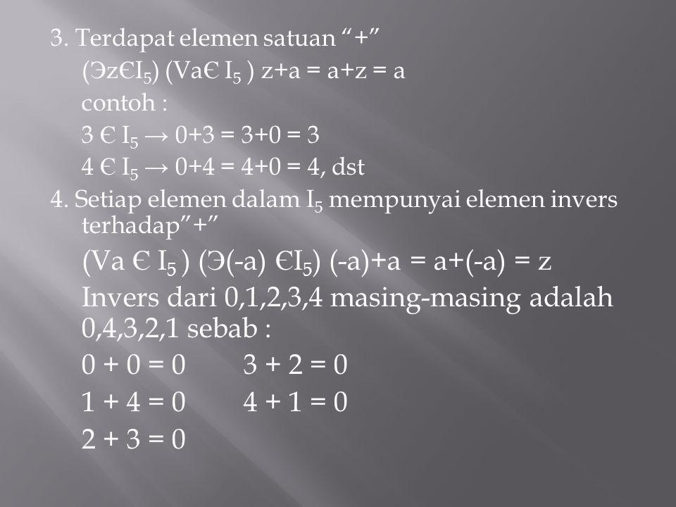 "3. Terdapat elemen satuan ""+"" ( Э z Є I 5 ) (Va Є I 5 ) z+a = a+z = a contoh : 3 Є I 5 → 0+3 = 3+0 = 3 4 Є I 5 → 0+4 = 4+0 = 4, dst 4. Setiap elemen d"