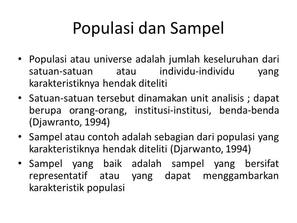 Populasi dan Sampel Populasi atau universe adalah jumlah keseluruhan dari satuan-satuan atau individu-individu yang karakteristiknya hendak diteliti S