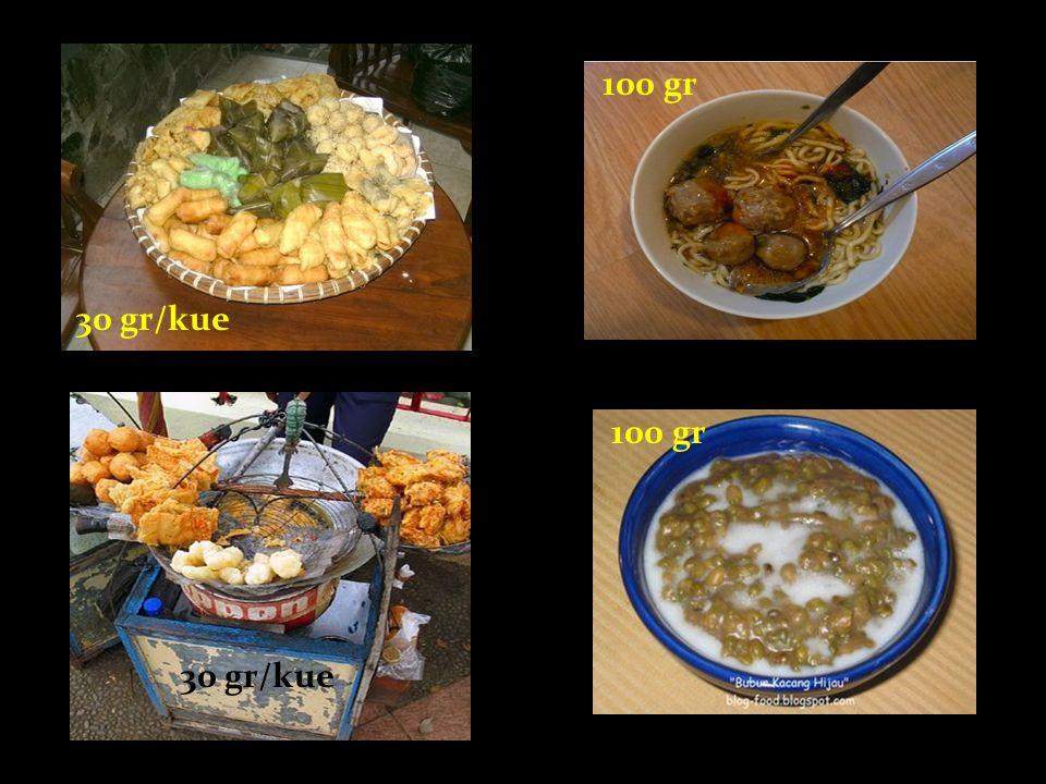 Contoh: Konsumsi makanan individu sehari 1.Hari wawancara : 1= Senin – Jumat 2= Sabtu – Minggu 3.