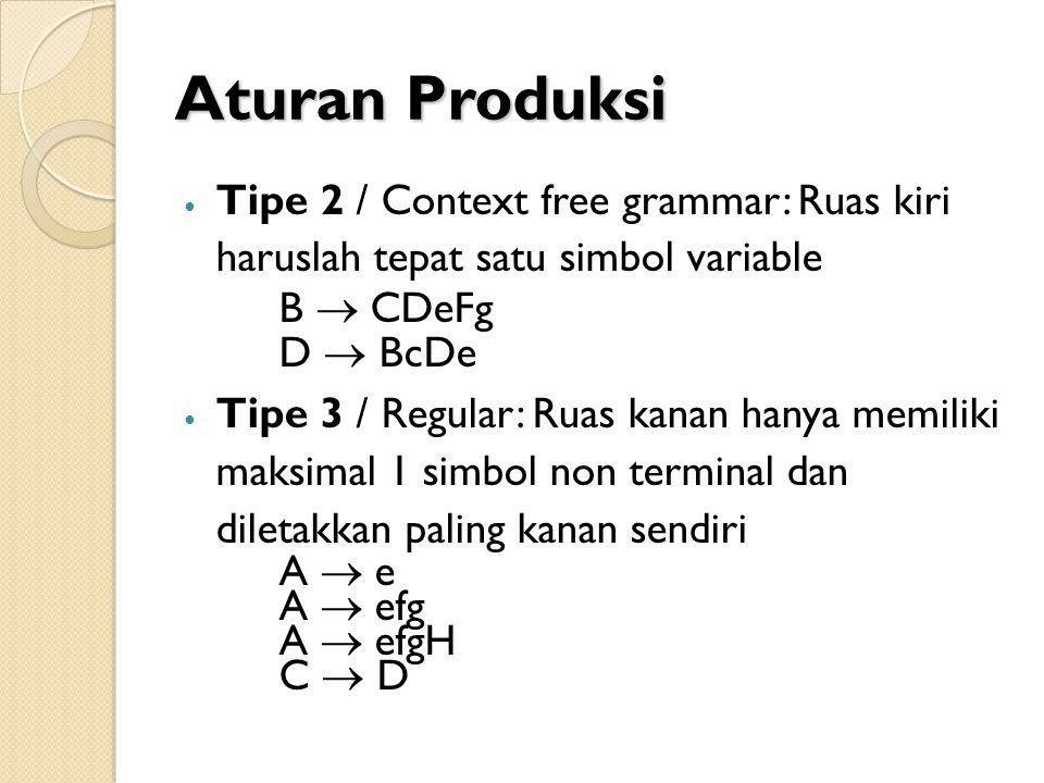 Aturan Produksi Tipe 2 / Context free grammar: Ruas kiri haruslah tepat satu simbol variable B  CDeFg D  BcDe Tipe 3 / Regular: Ruas kanan hanya mem