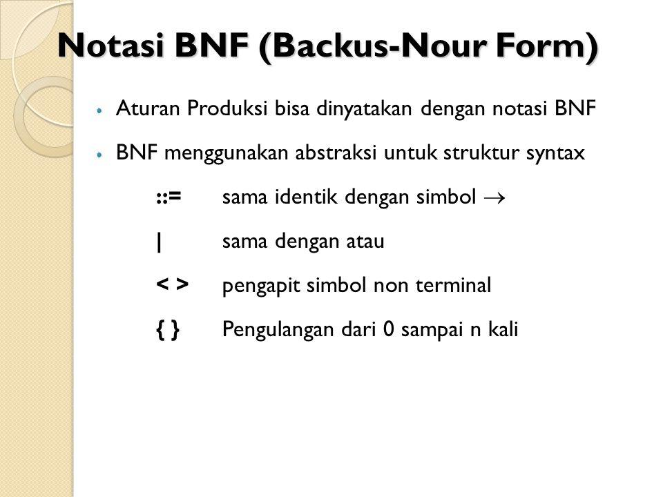 Notasi BNF (Backus-Nour Form) Aturan Produksi bisa dinyatakan dengan notasi BNF BNF menggunakan abstraksi untuk struktur syntax ::= sama identik denga