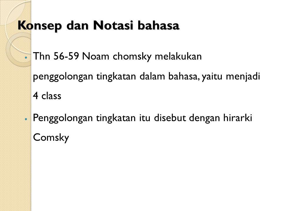 Konsep dan Notasi bahasa Thn 56-59 Noam chomsky melakukan penggolongan tingkatan dalam bahasa, yaitu menjadi 4 class Penggolongan tingkatan itu disebu
