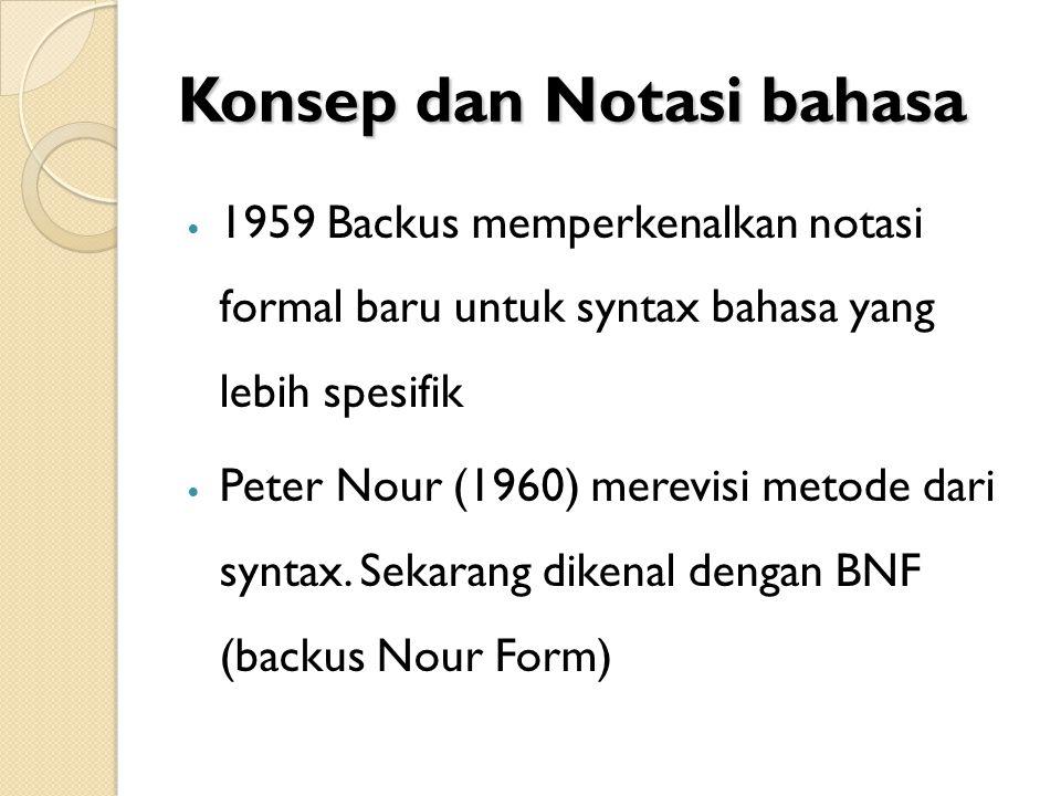 Konsep dan Notasi bahasa 1959 Backus memperkenalkan notasi formal baru untuk syntax bahasa yang lebih spesifik Peter Nour (1960) merevisi metode dari