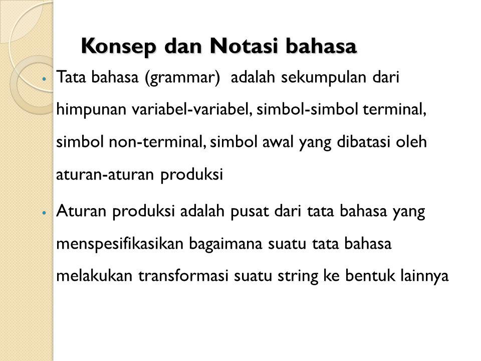 Konsep dan Notasi bahasa Tata bahasa (grammar) adalah sekumpulan dari himpunan variabel-variabel, simbol-simbol terminal, simbol non-terminal, simbol