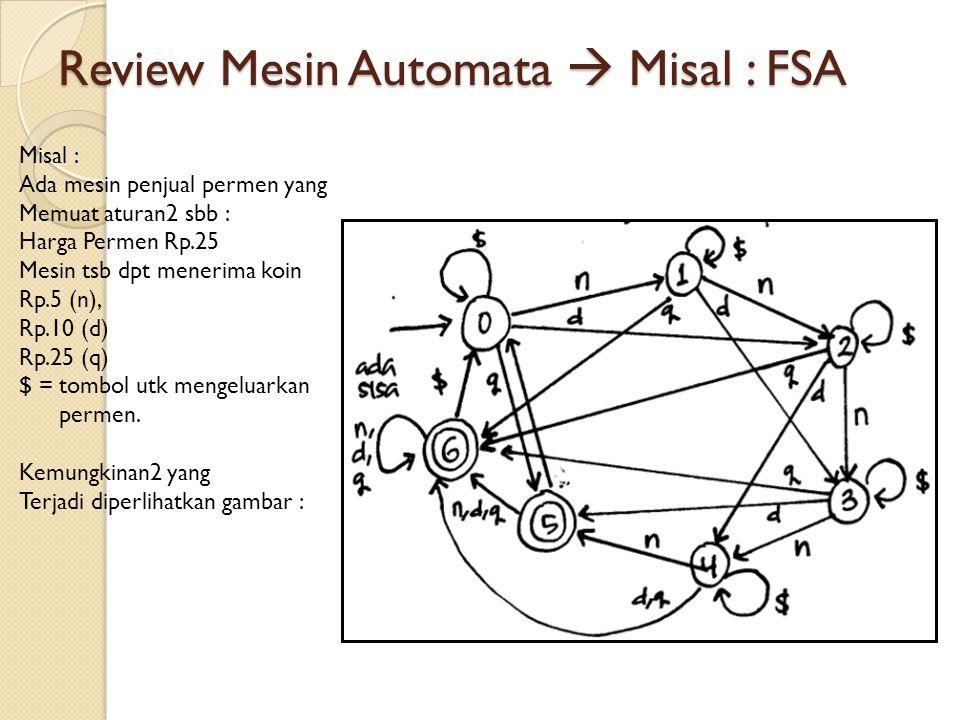 Review Mesin Automata  Misal : FSA FSA State Diagram nya adalah :