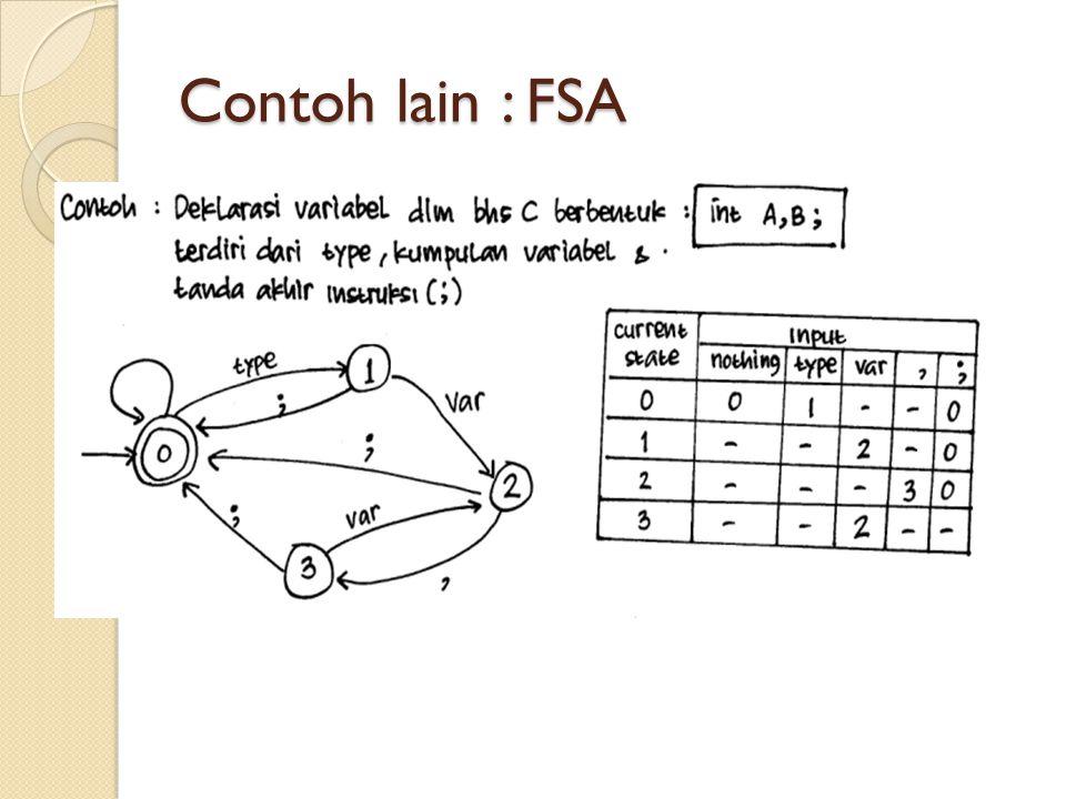 Notasi BNF (Backus-Nour Form) Aturan Produksi bisa dinyatakan dengan notasi BNF BNF menggunakan abstraksi untuk struktur syntax ::= sama identik dengan simbol  | sama dengan atau pengapit simbol non terminal { }Pengulangan dari 0 sampai n kali