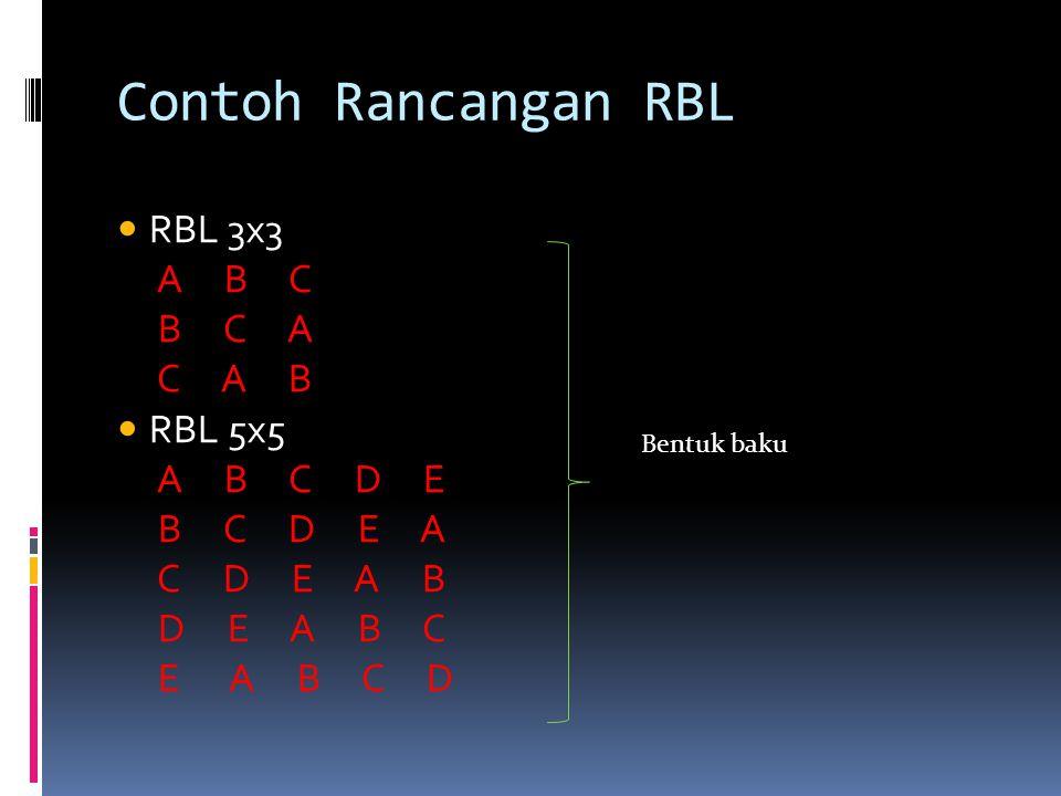 Contoh Rancangan RBL RBL 3x3 A B C B C A C A B RBL 5x5 A B C D E B C D E A C D E A B D E A B C E A B C D Bentuk baku