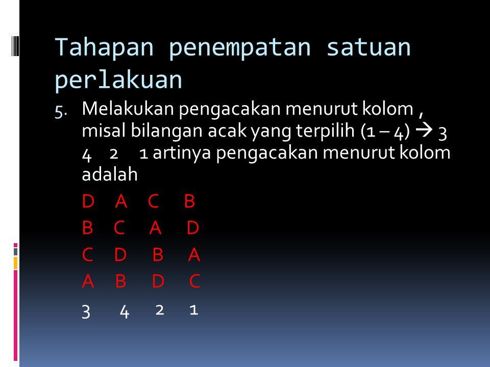 Tahapan penempatan satuan perlakuan 5. Melakukan pengacakan menurut kolom, misal bilangan acak yang terpilih (1 – 4)  3 4 2 1 artinya pengacakan menu