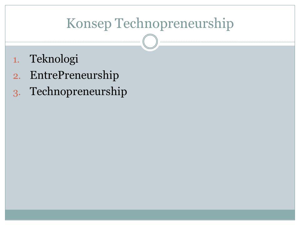 Konsep Technopreneurship 1. Teknologi 2. EntrePreneurship 3. Technopreneurship