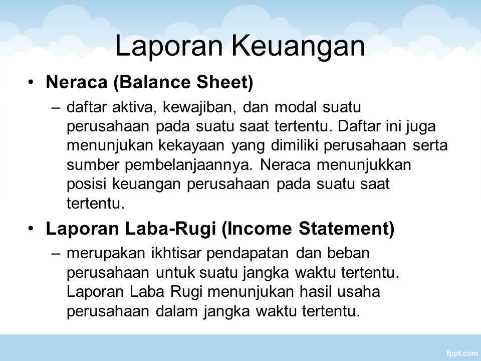 Laporan Keuangan Neraca (Balance Sheet) –daftar aktiva, kewajiban, dan modal suatu perusahaan pada suatu saat tertentu.