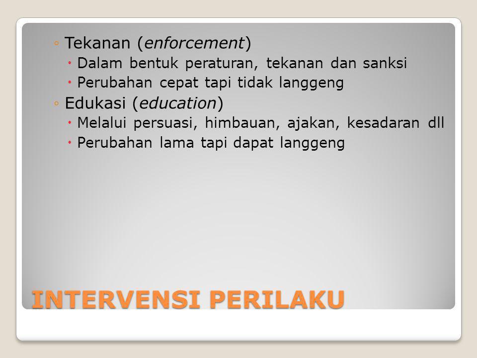 INTERVENSI PERILAKU ◦Tekanan (enforcement)  Dalam bentuk peraturan, tekanan dan sanksi  Perubahan cepat tapi tidak langgeng ◦Edukasi (education)  M
