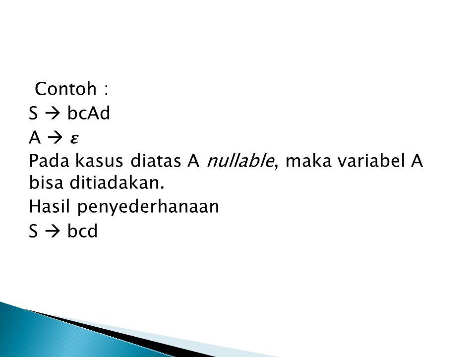 Contoh : S  bcAd A  Pada kasus diatas A nullable, maka variabel A bisa ditiadakan. Hasil penyederhanaan S  bcd