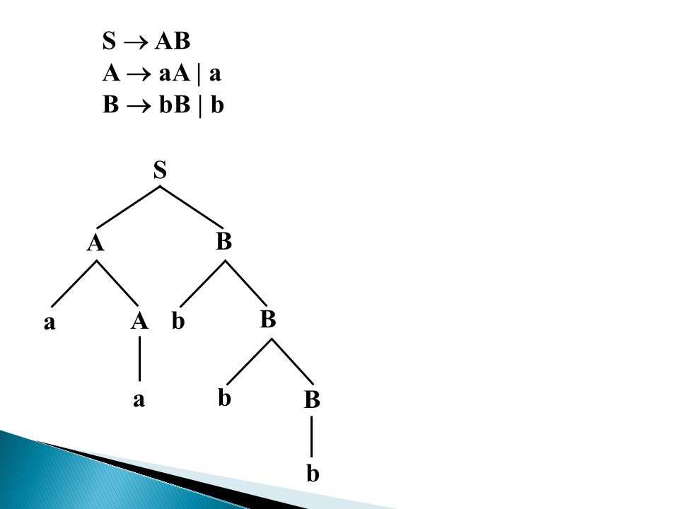 S  AB A  aA | a B  bB | b S A a a b B B b A B b